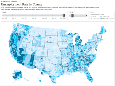 Unemployment by county