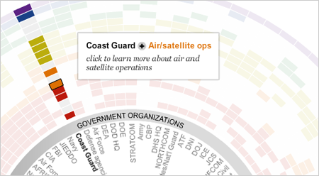 Coast guard + Air/satellite ops