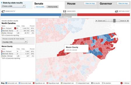 Live Results: North Carolina